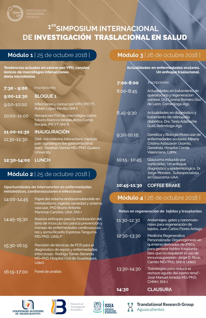 1er. SIMPOSIUM INTERNACIONAL DE INVESTIGACIÓN TRASLACIONAL EN SALUD