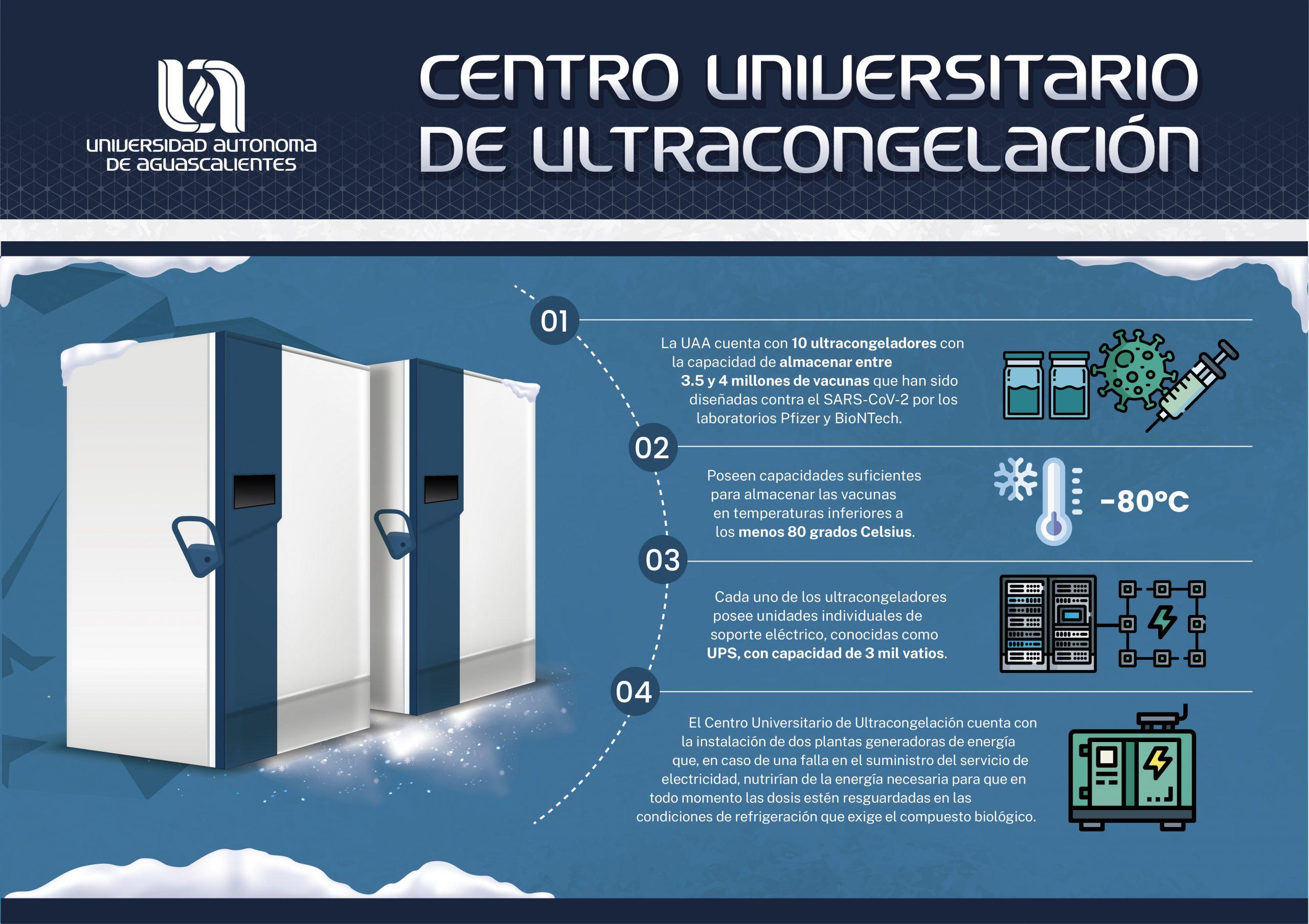 Centro Universitario de Ultracongelación