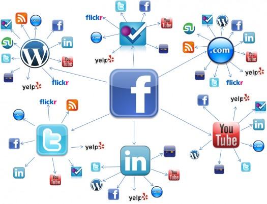 254 Laboratorio Redes Sociales